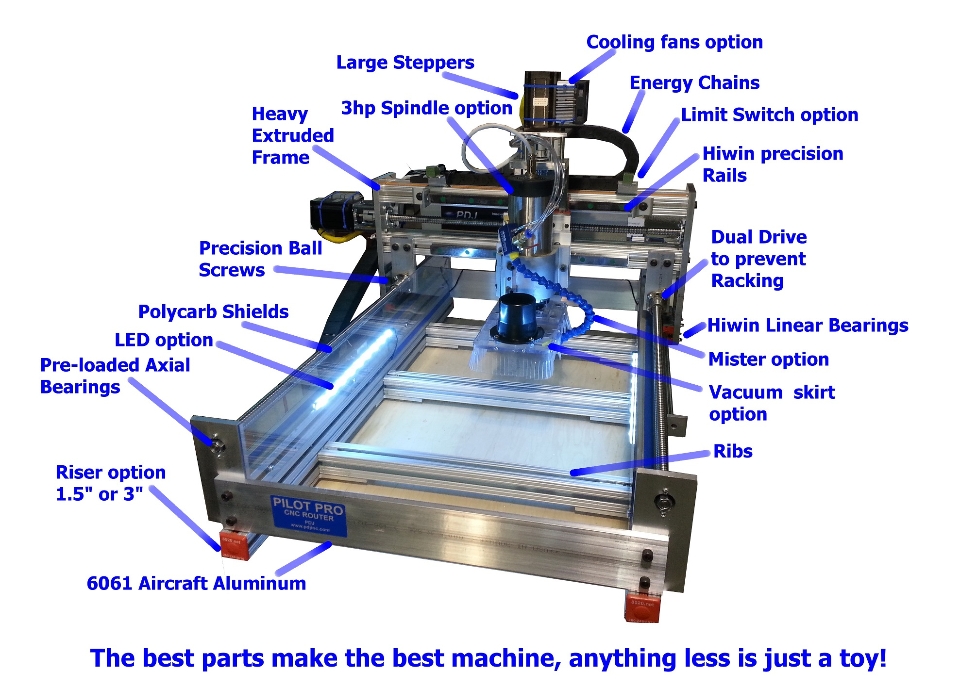 Pdj Pilot Pro Cnc Router Kits Parts Plans Assembled 3d